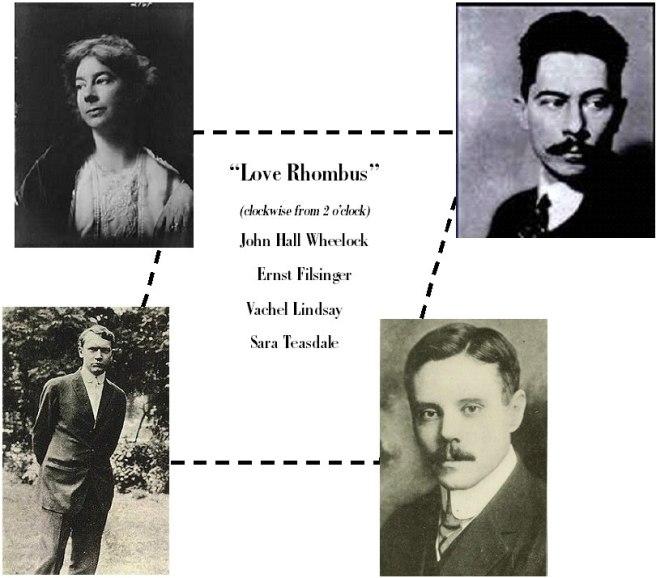 Sara Teasdale's Love Rhombus
